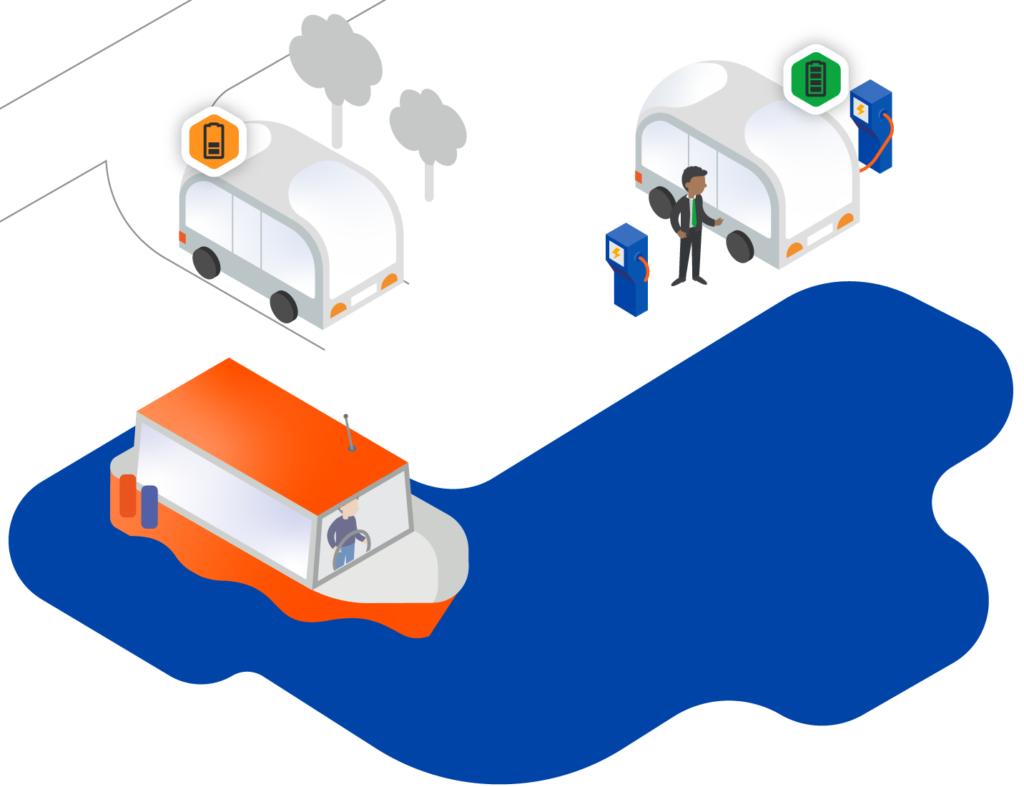 Notre service s'adapte pour simplifier la gestion de votre flotte et son infrastructure, quelque soit les mobilités : électrique, hydrogène, autonome, partagée, etc.