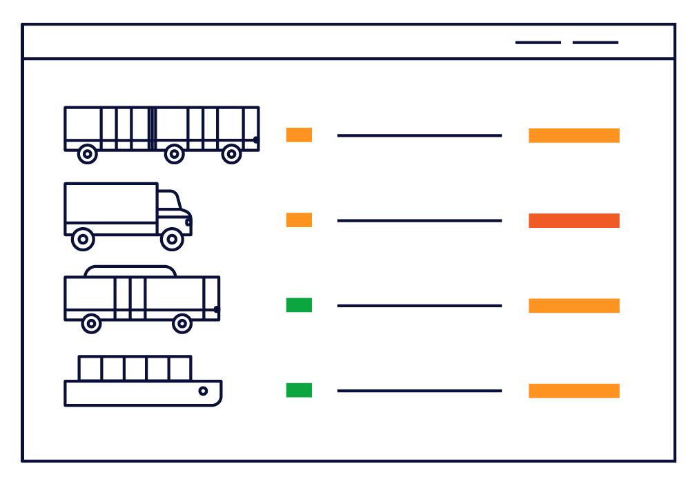 Mobeefleet, une interface connectée unique pour la gestion de tous vos véhicules
