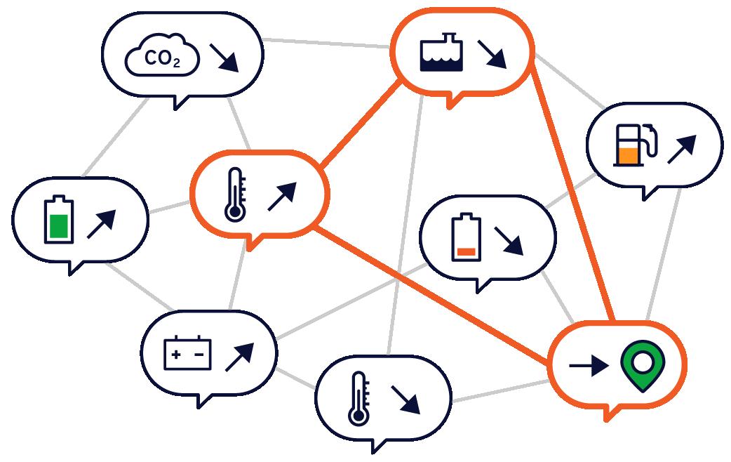 Mobeefleet se sert de l'intelligence artificielle, pour identifier informations et tendances importantes parmi toutes les données des véhicules.
